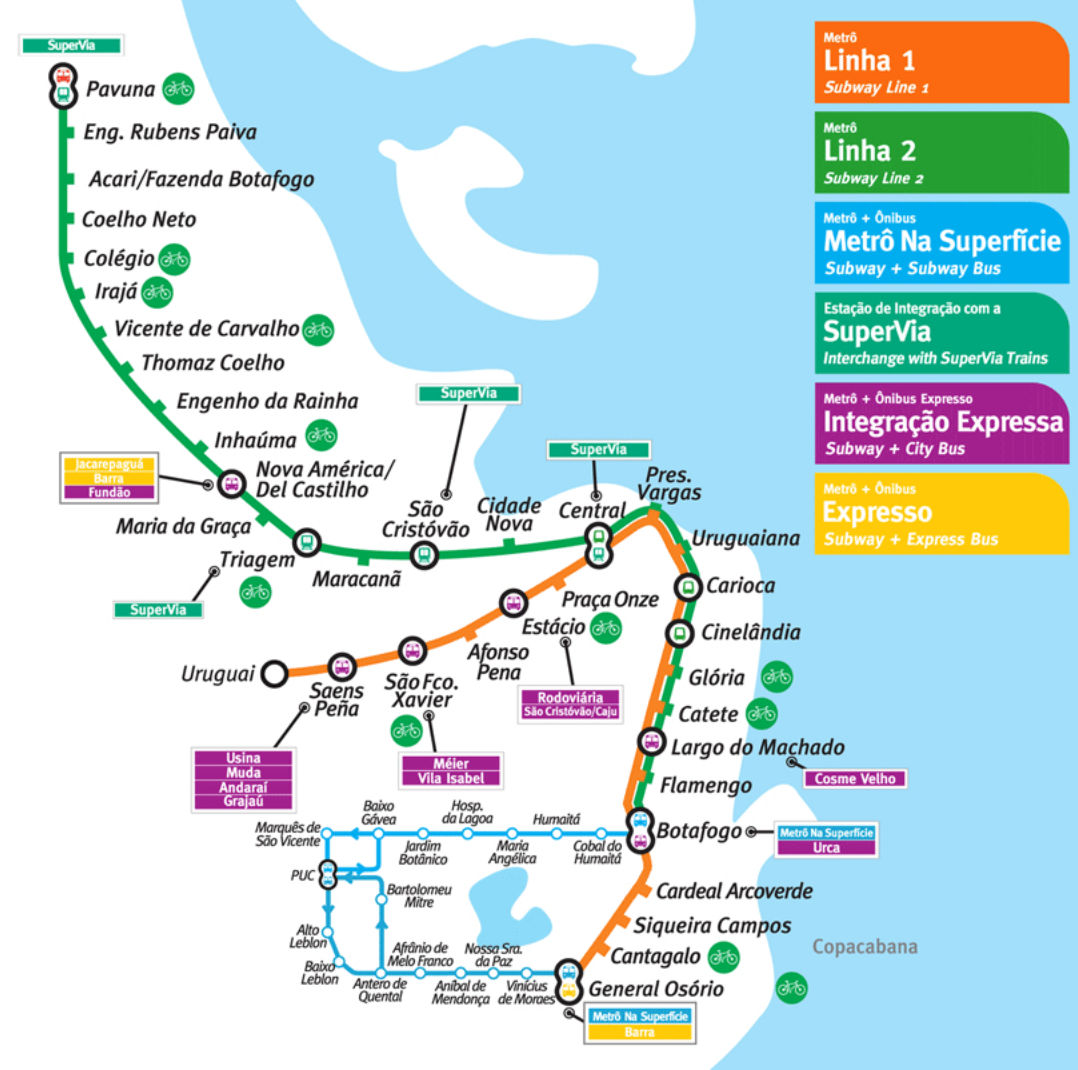 Metro Rio Bus Integration Map